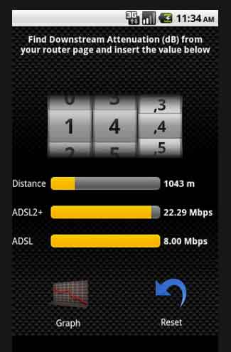 Router Utilities Android Adsl