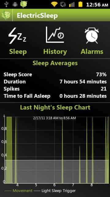 Electric Sleep Android App